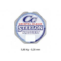 Konger - Steelon Fluorocarbon coated - 0.20 mm